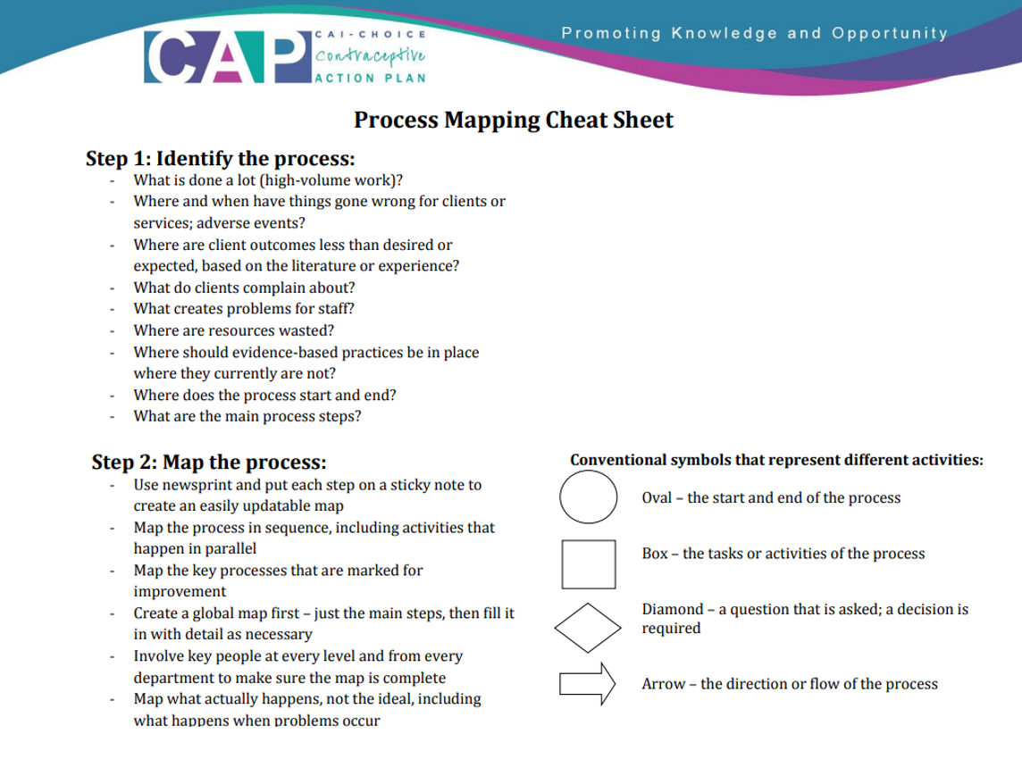 Process Mapping Tool Icon