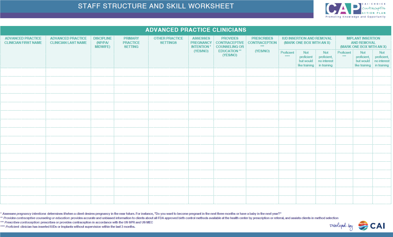 staff structure skill worksheet